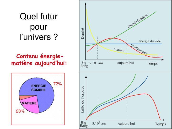 Quel futur pour l'univers ?