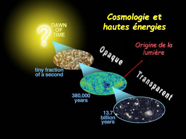 Origine de la lumière