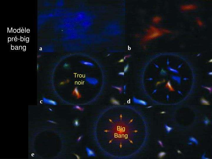 Modèle pré-big bang