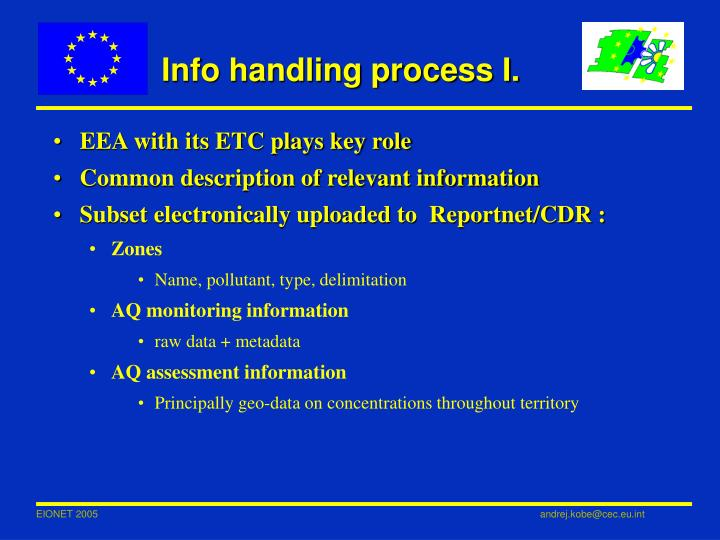 Info handling process I.