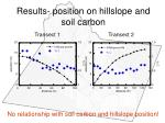 results position on hillslope and soil carbon