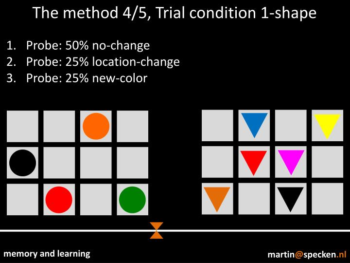 The method 4/5, Trial condition 1-shape