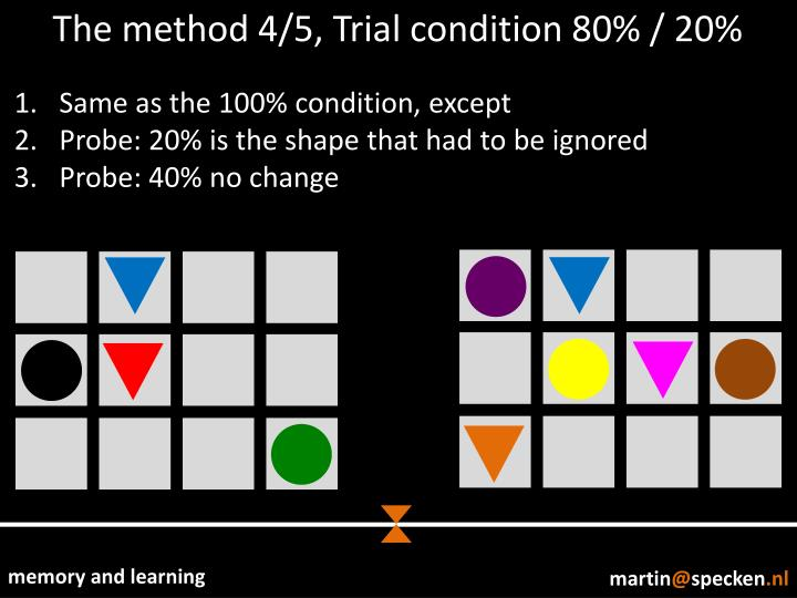 The method 4/5, Trial condition 80% / 20%