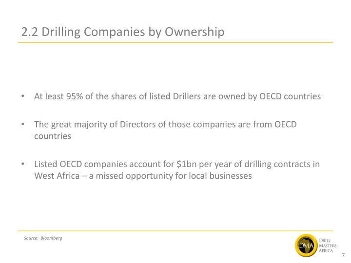 2.2 Drilling Companies by Ownership