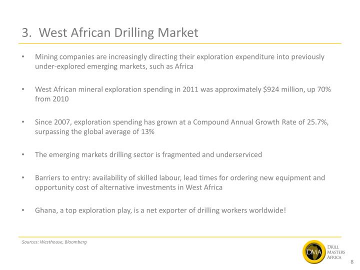 3.  West African Drilling Market