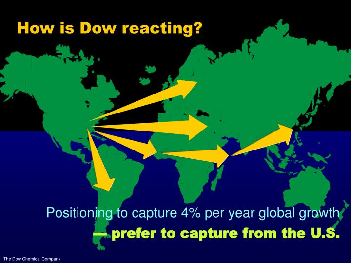 How is Dow reacting?