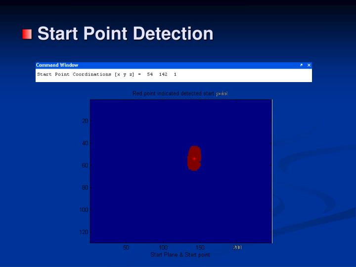 Start Point Detection