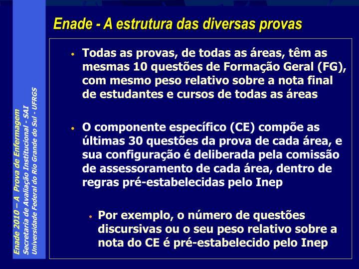 Todas as provas, de todas as áreas, têm as mesmas 10 questões de Formação Geral (FG), com mesmo peso relativo sobre a nota final de estudantes e cursos de todas as áreas
