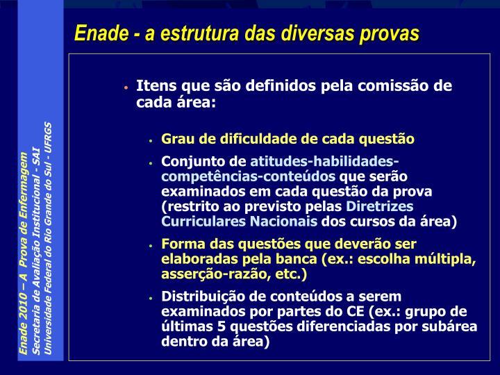 Itens que são definidos pela comissão de cada área: