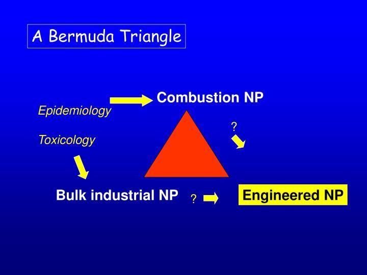 A Bermuda Triangle