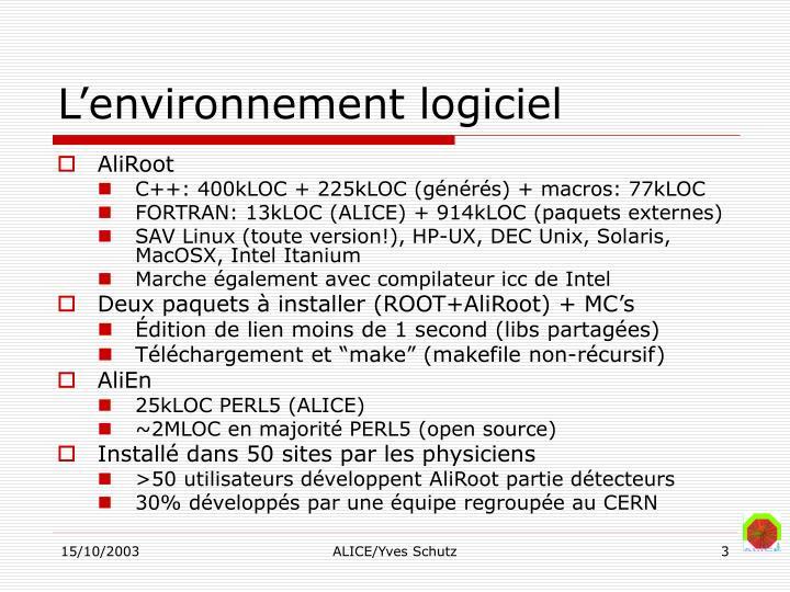 L'environnement logiciel