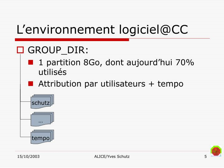 L'environnement logiciel@CC