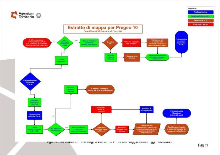 Agenzia del Territorio – V.le Regina Elena, 13/1 – 42124 Reggio Emilia – gg/mese/aaaa