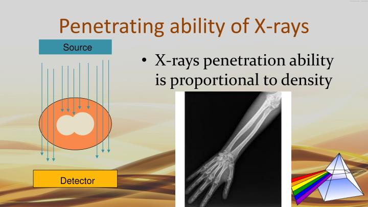 Penetrating ability of X-rays