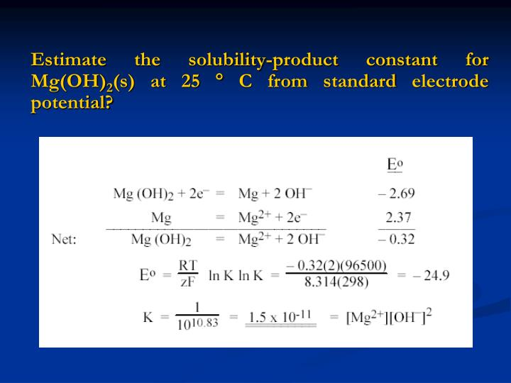 Estimate the solubility-product constant for Mg(OH)
