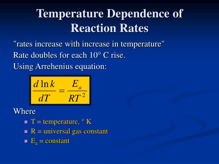 Temperature Dependence of Reaction Rates