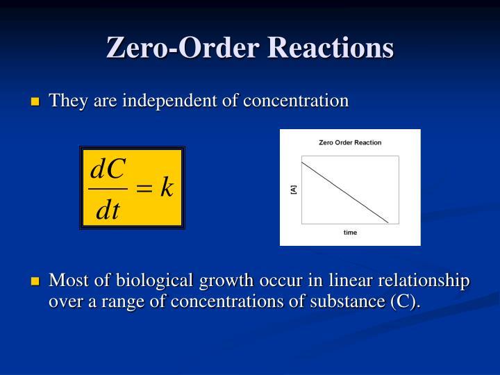 Zero-Order Reactions