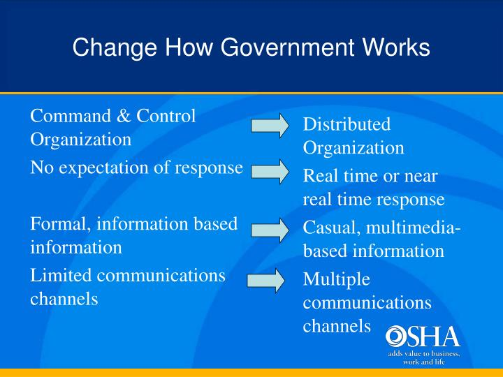 Change How Government Works