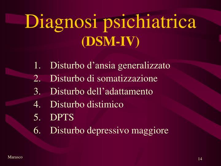Diagnosi psichiatrica