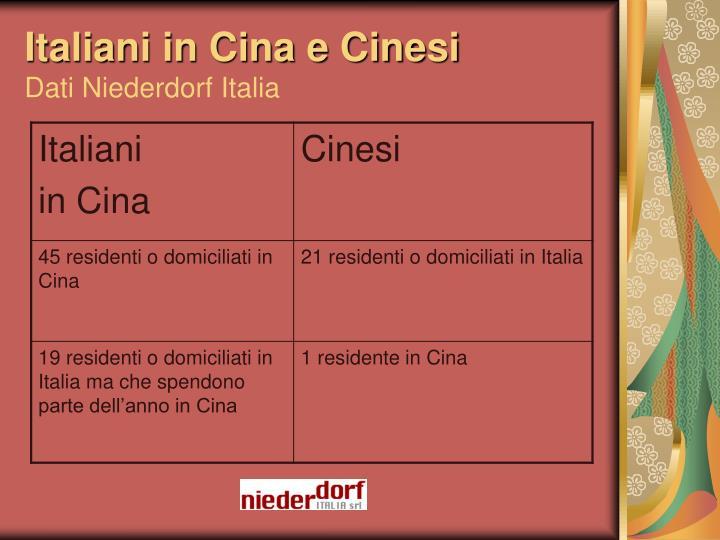 Italiani in Cina e Cinesi