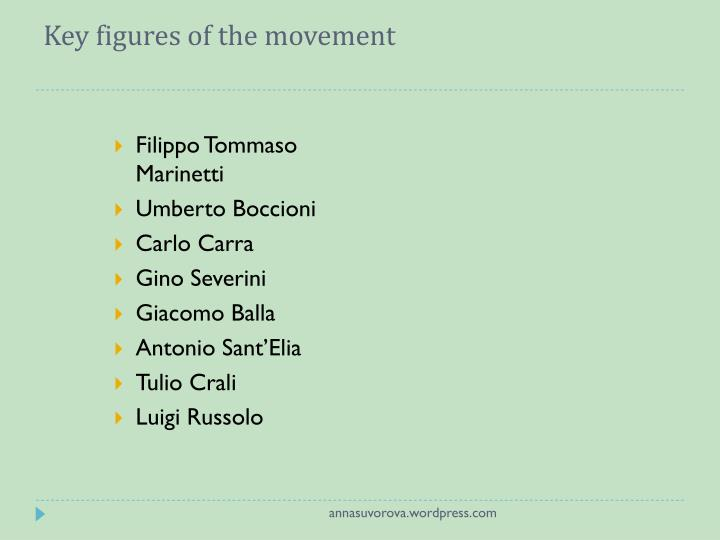 Key figures of the movement