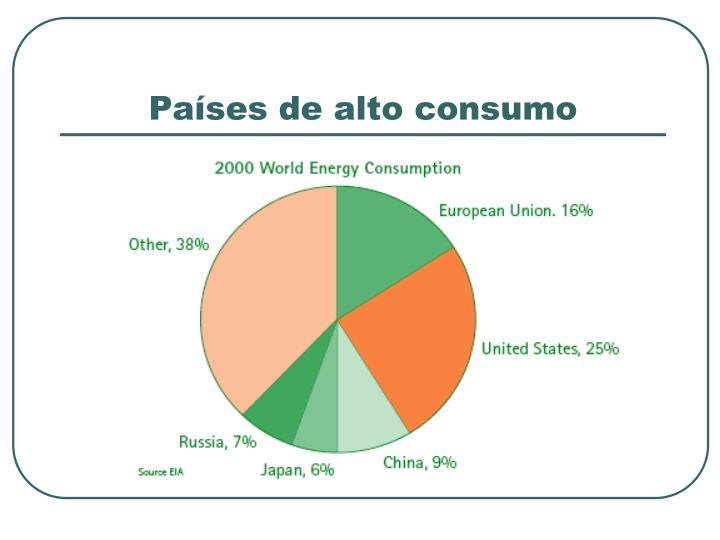 Países de alto consumo