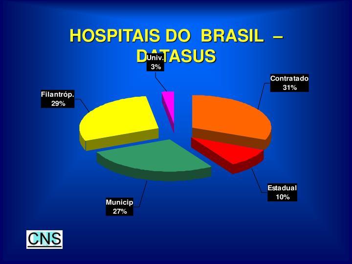 HOSPITAIS DO  BRASIL  – DATASUS