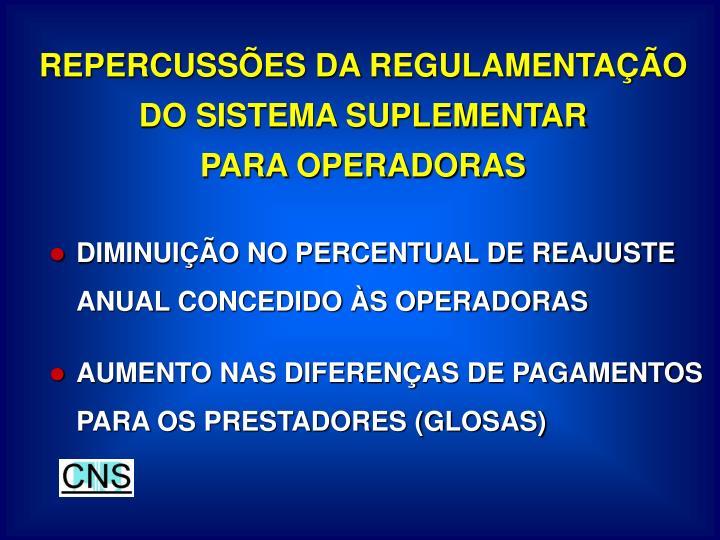 REPERCUSSÕES DA REGULAMENTAÇÃO DO SISTEMA SUPLEMENTAR