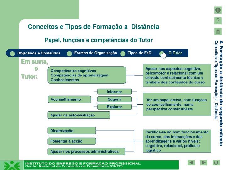 Conceitos e Tipos de Formação a  Distância
