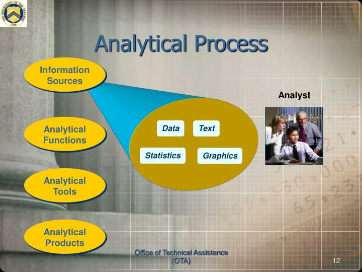 Analytical Process