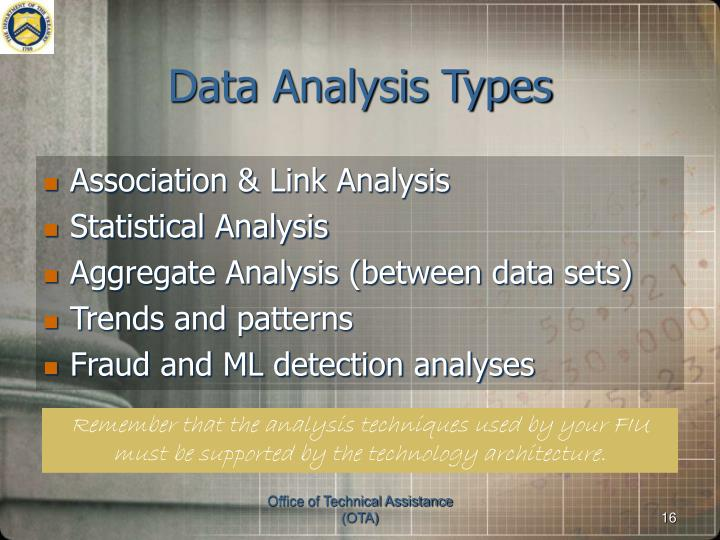 Data Analysis Types