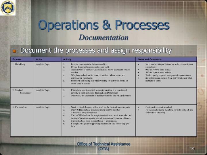 Operations & Processes