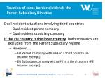 taxation of cross border dividends the parent subsidiary directive1