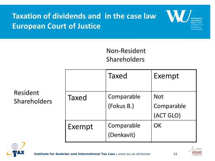 Taxation of dividends and  in the case law European Court of Justice