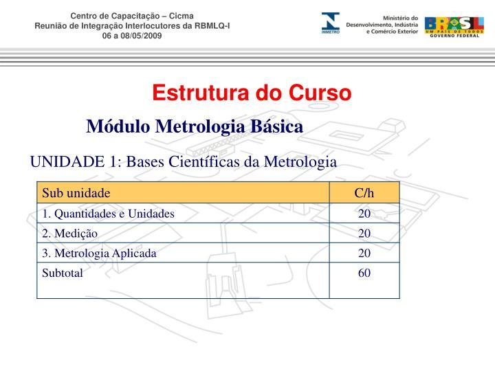 UNIDADE 1: Bases Científicas da Metrologia