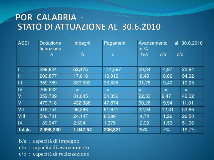 POR  CALABRIA  -