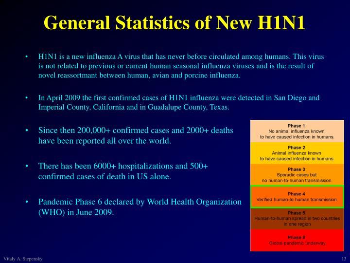 General Statistics of New H1N1
