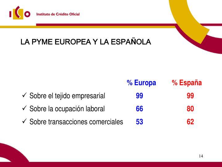 LA PYME EUROPEA Y LA ESPA