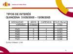 tipos de inter s quincena 31 05 2005 13 06 2005