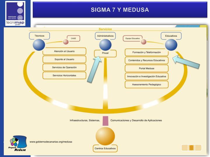 SIGMA 7 Y MEDUSA