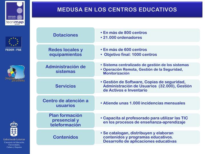 MEDUSA EN LOS CENTROS EDUCATIVOS