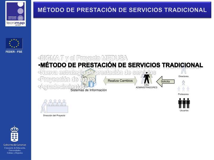 MÉTODO DE PRESTACIÓN DE SERVICIOS TRADICIONAL