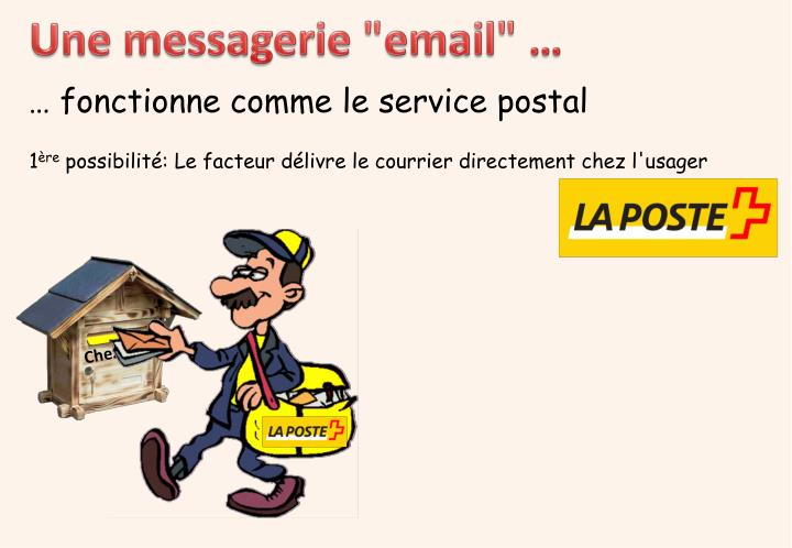 """Une messagerie """"email"""" …"""