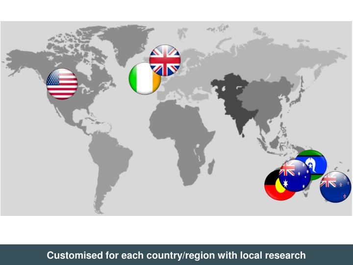 Customised for each country/region with local research
