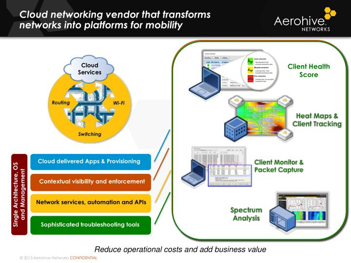 Cloud networking vendor that transforms networks into platforms for mobility