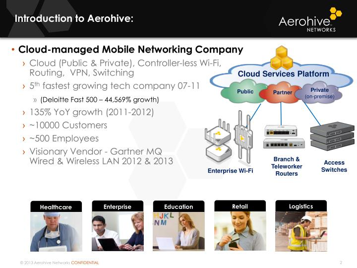 Introduction to aerohive