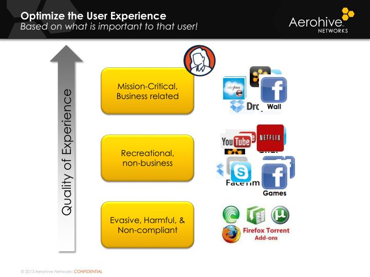 Optimize the User Experience