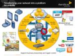transforming your network into a platform for mobility1