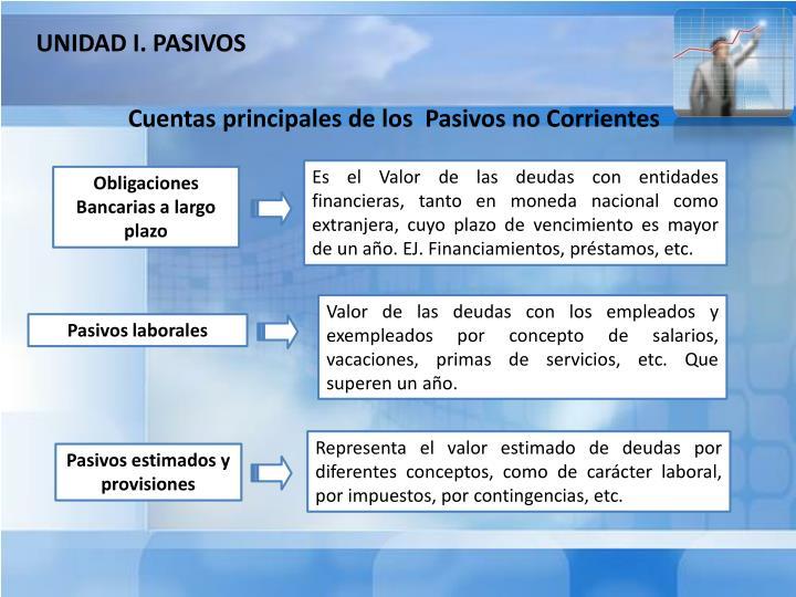 UNIDAD I. PASIVOS