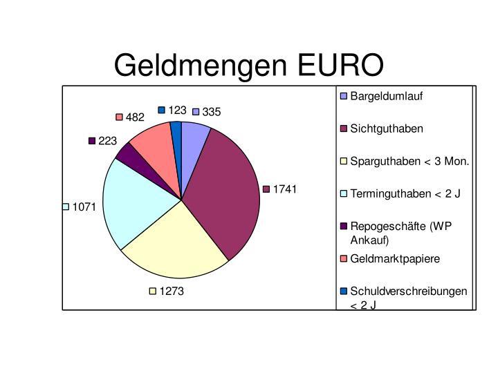 Geldmengen EURO